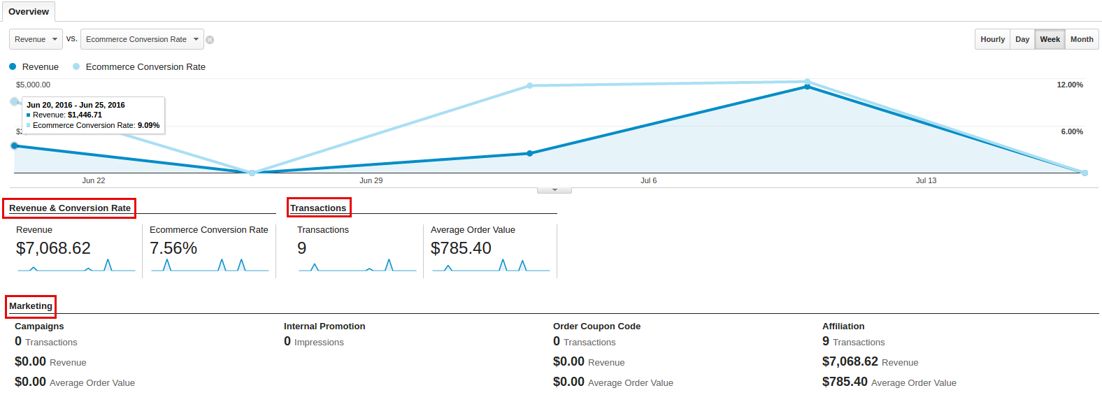 google_analytics_enhanced_ecommerce_overview