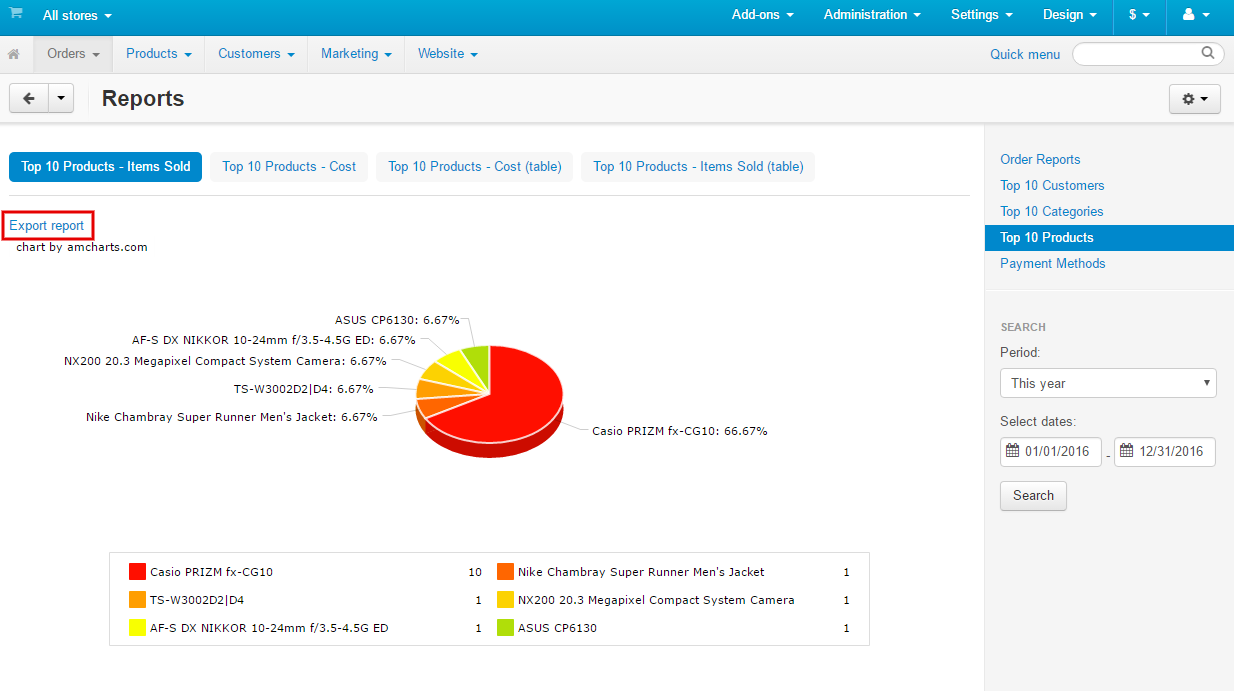 sales_report_export.png?1483704552723