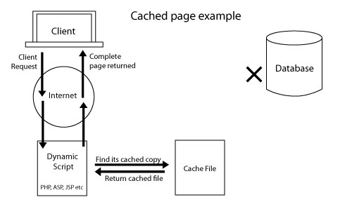 cached-file-example.jpg?1602927737421