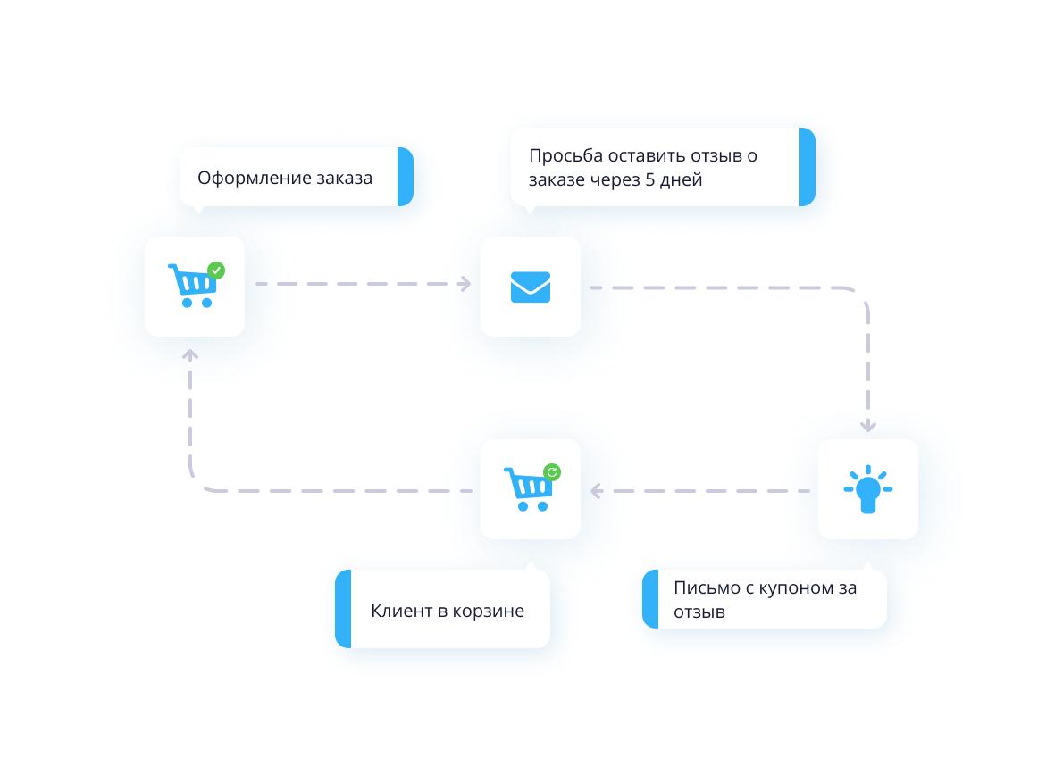 feedback_ru.png?1617873551292