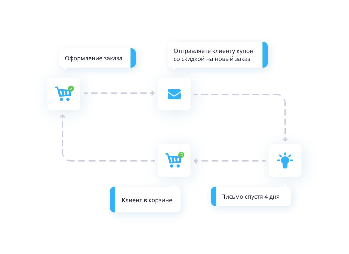 scheme_ru.png?1604918945266