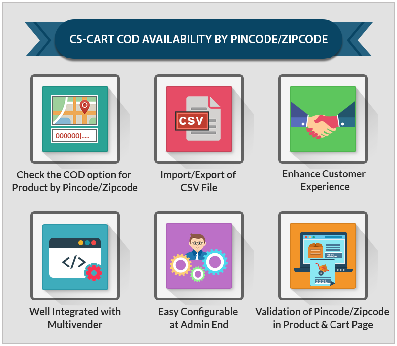 CS-Cart-COD-Availability-By-Pincode-Zipc