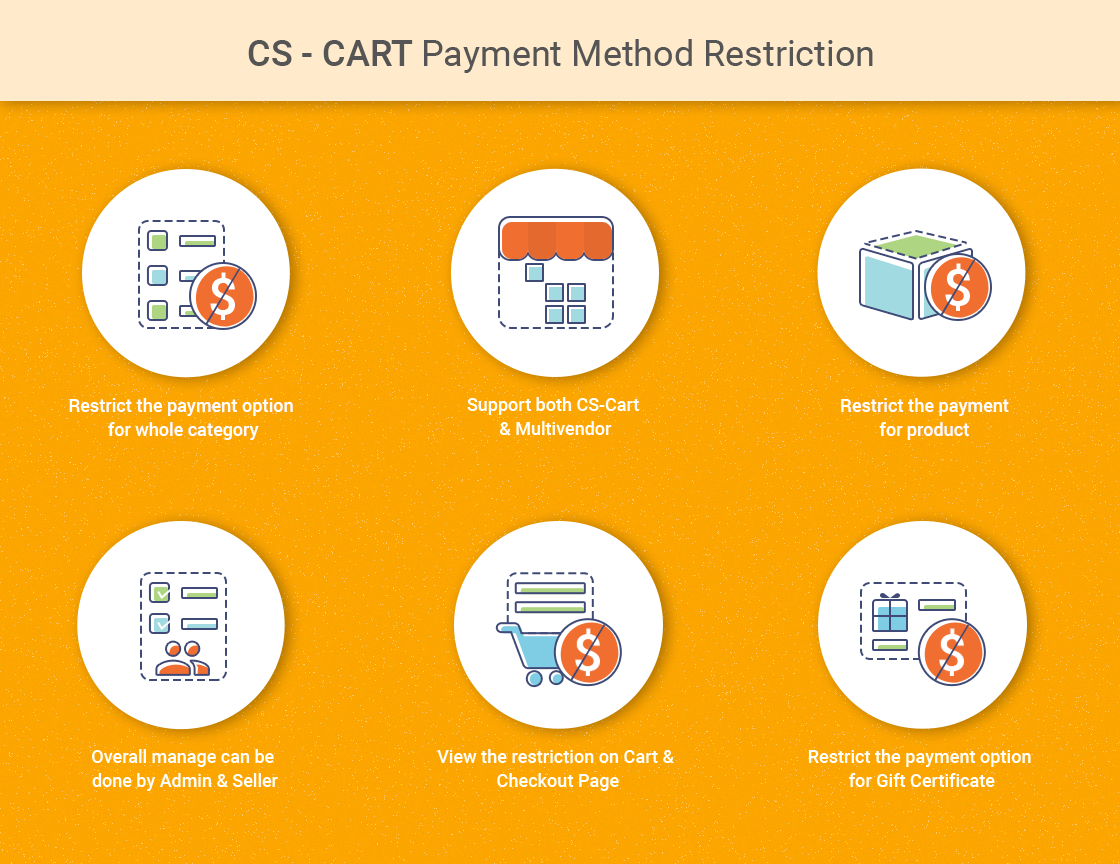 payment-method-restriction%20new%20image