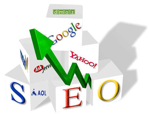 CS-Cart SEO Optimization, Canonical URL, Google Rich