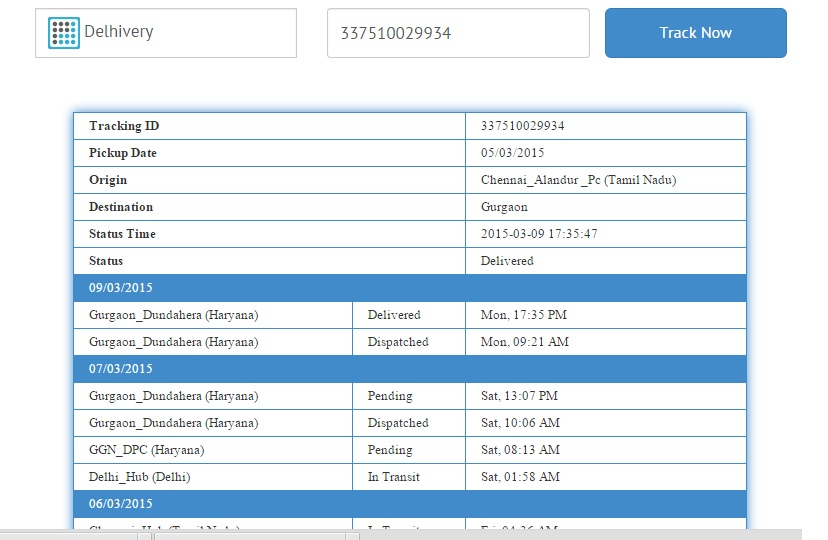Blue Link Phone Number >> Cscart Shipway Courier Tracking and Notify