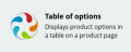 Table of options add-on for CS-Cart