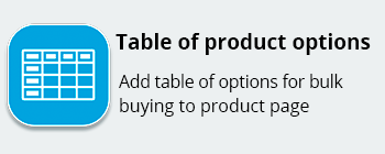Table of options